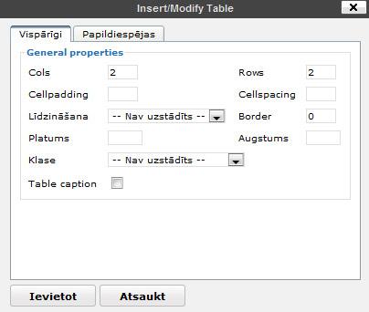Wordpress TinyMCE tabulas valoda pēc labojumiem
